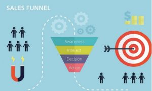Introduction To Sales Funnel — Stages + Importance